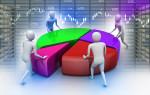 Рейтинг самых надежных и доходных паевых инвестиционных фондов